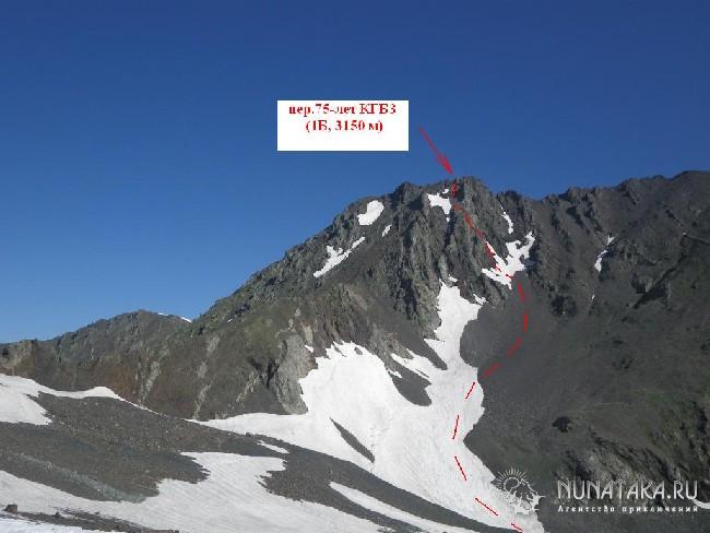 Отчет о горном спортивном походе  2-й категории сложности в районе Красной Поляны